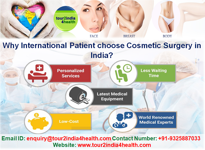 Why International Patient choose Cosmetic Surgery in India